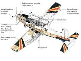 pratt whitney pt6 engine cutaway of a mainstay available defense industry daily europa varietas news center