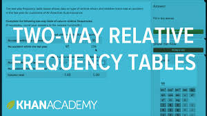 Two Way Tables Worksheet Two Way Relative Frequency Tables Data And Modeling 8th Grade
