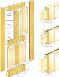How To Make A Exterior Door Make Exterior Door Custom With Image Of Make Exterior Style At