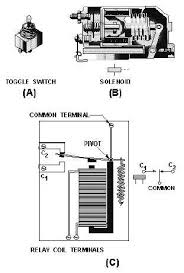 types of circuit control devices