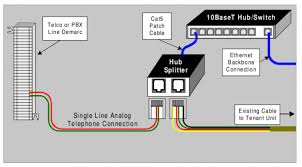 wiring diagram for phone lines u2013 the wiring diagram u2013 readingrat net