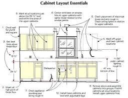 Kitchen Sink Size And Window Size by Kitchen Sink Base Cabinet Sizes Enjoyable 18 Sizes Minimum Size