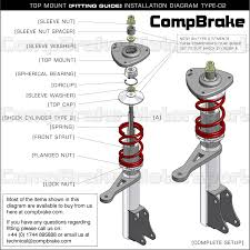 ford focus suspension diagram peugeot 207 adjustable front suspension top mount pair peugeot