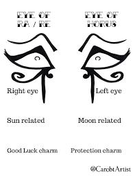 eye of horus meaning elaxsir