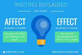 Effects Vs Affects Difference