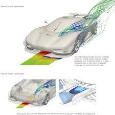 koenigsegg one drawing 4076475f680595f11527454bd6199e00 jpg 328682 1600 1595 hypercar