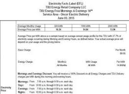 Utility Cost For 1 Bedroom Apartment Average Electric Bill For A 2 Bedroom Apartment In Florida