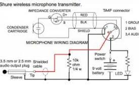 mini jack to xlr wiring diagram wiring diagram