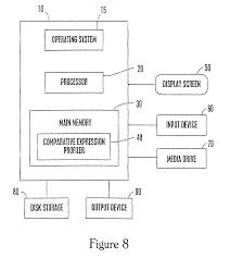 patent us7343247 methods of classifying drug responsiveness