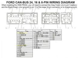 ford stereo wiring diagram ford wiring diagrams instruction