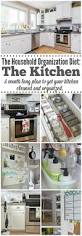 How To Clean The Kitchen by Cleaning And Organizing The Kitchen