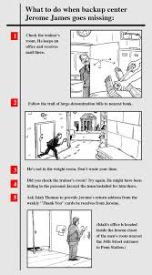 page 2 knicks worst case scenario guide part 3 espn page 2