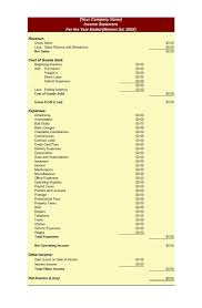 Business Travel Expenses Template 27 Income Statement Examples Templates Single Multi Step Pro