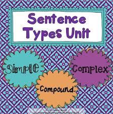 sentence types unit simple compound complex sentence structure