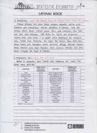 format laporan praktikum writing format laporan kerja mahasisa lkm statistic and