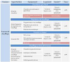 Credit Impot Pour Formation Dirigeant Credit Impot Formation Dirigeant Calcul 28 Images Le