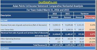 Income Statement Excel Template Profit Loss Statement Income Statement Horizontal