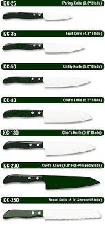 kyocera kitchen knives kyocera knife kyocera knives best kitchen knives