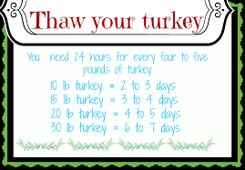 thanksgiving turkey tips for thawing preparing and cooking your