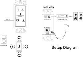 in ceiling speakers for basement in ceiling speaker wiring diagram