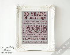 35th wedding anniversary gifts 35th anniversary gift personalized anniversary gift for parents