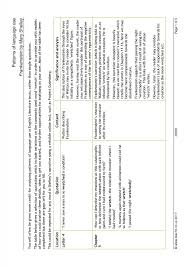 ks5 frankenstein by mary shelley teachit english