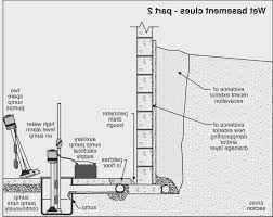 100 basement wall vapor barrier basement floor vapor