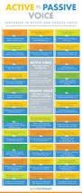 top 25 best english grammar book ideas on pinterest grammar