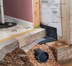 concrete saw for basement waterproofing foundation repair