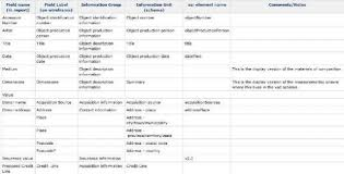 bug report template xls bug report template exle on jira photos include 1