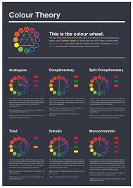 4 crucial tips improve your colour color wheels color