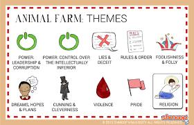 animal farm theme religion