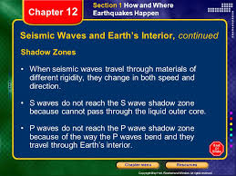 Mississippi what type of seismic waves travel through earth images How to use this presentation ppt download jpg