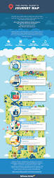 Customer Journey Mapping Mapping The Small Hotel Customer Journey Infographic