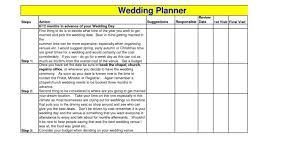 wedding planner template inspiration diy wedding u2022 9795