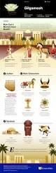 imitation of christ study guide best 25 summaries of books ideas on pinterest book report