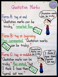 dialogue anchor chart teaching students to write dialogue can be