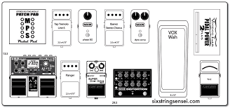the absolute one stop guide to the guitar pedal board