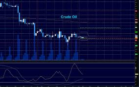 u0026p 500 futures trading outlook for 1 see it market