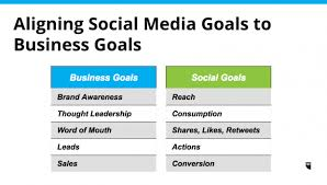 Plan Social Media 7 Social Media Templates To Save You Hours Of Work