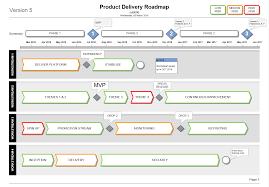100 visio software templates diagram software architecture