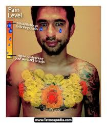 tattoo pain chart 02