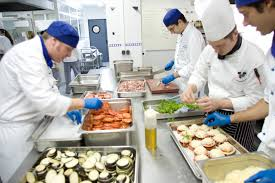 What Is A Kitchen by A Day In A Kitchen Operations Department Les Roches Marbella Blog