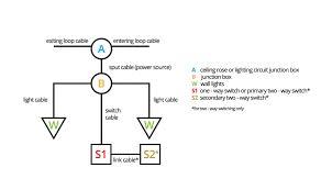 wiring up outside lighting lilianduval