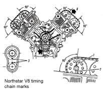 northstar v8 servicing gm u0027s top of the line engine larry carley