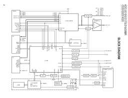 kenwood kdc 152 wiring diagram elvenlabs com
