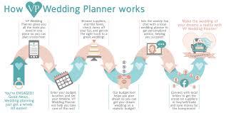 Local Wedding Planners Vp Wedding Planner
