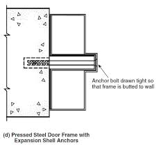 can you use an existing door for a barn door qq door frames with existing wall anchors i dig hardware