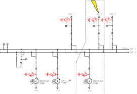 single line diagram of the 220 kv substation u2013 placement of station