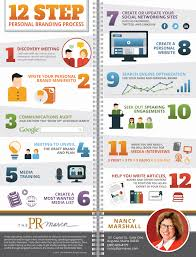 Personal Branding Resume 12 Step Personal Branding Process Personal Brand Identity The